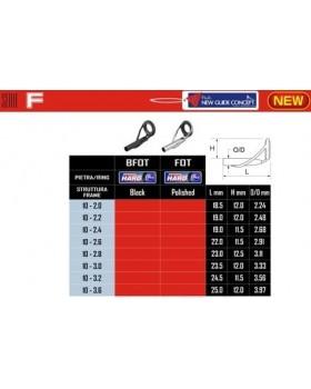 "Fuji Rod Components Puntale SERIE ""BFOT"""