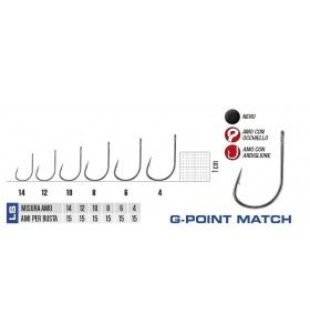 AMI GAMAKATSU LS SERIE 18 G-POINT MATCH