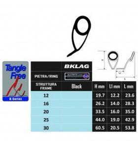 Fuji Rod Components Anelli serie BKLAG
